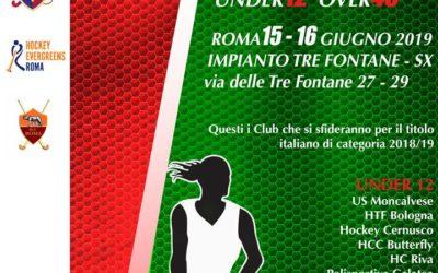 La Libertas S. Saba Over 40 Si Gioca Il Titolo Al Tre Fontane. Di Scena Anche Le Finali Under 12 Per Il Piccolo Scudetto